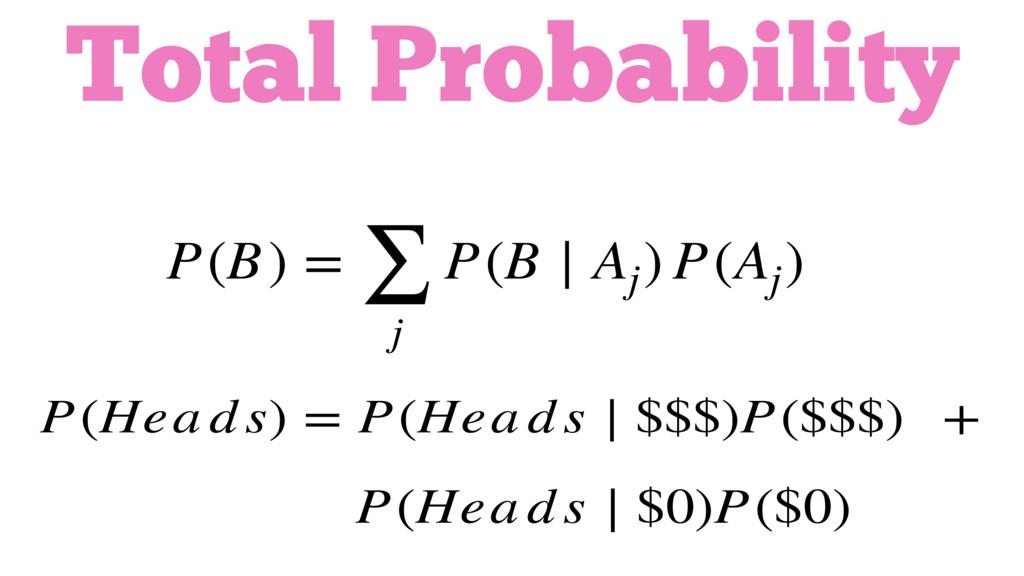 P(B) = ∑ j P(B ∣ Aj ) P(Aj ) P(Hea d s) = P(Hea...