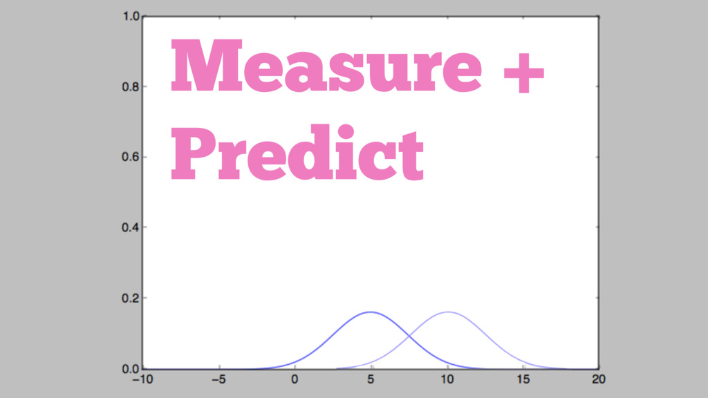Measure + Predict