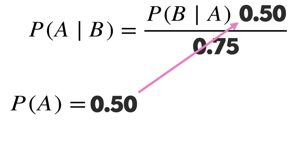 P(A ∣ B) = P(B ∣ A) P(A) P(B) 0.50 0.75 0.50 P(...
