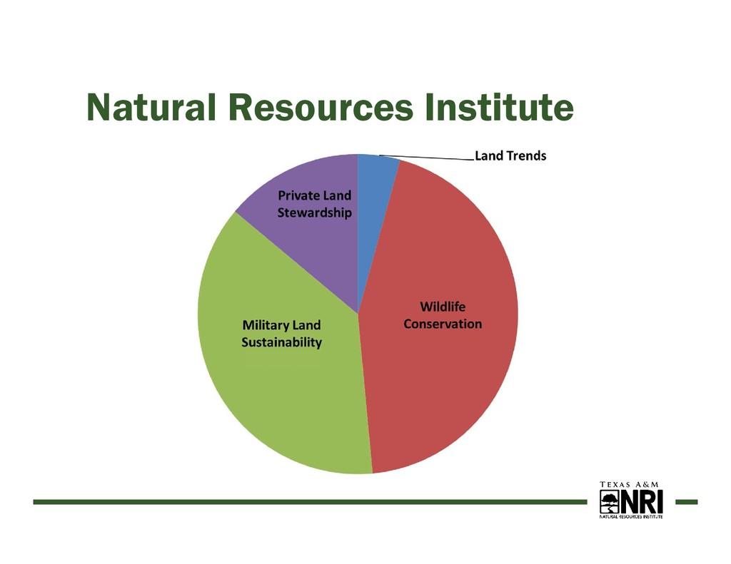 Natural Resources Institute