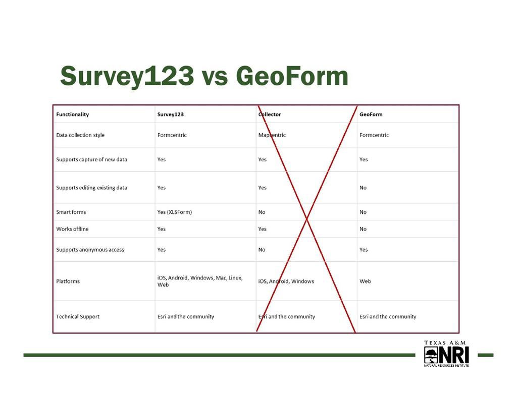 Survey123 vs GeoForm