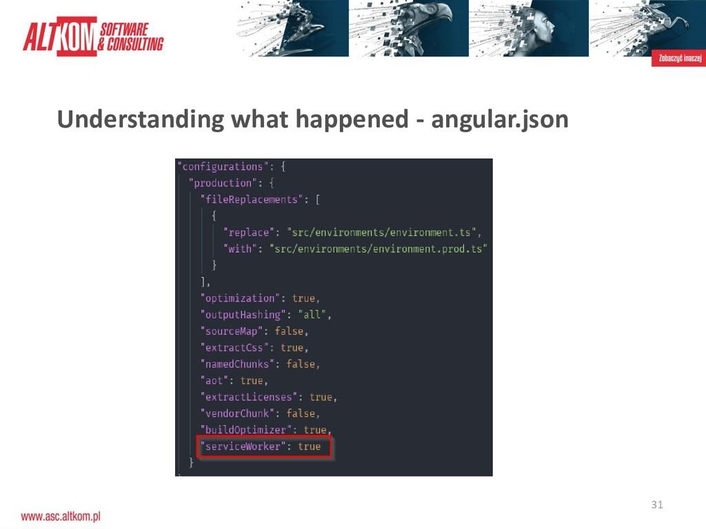 31 Understanding what happened - angular.json