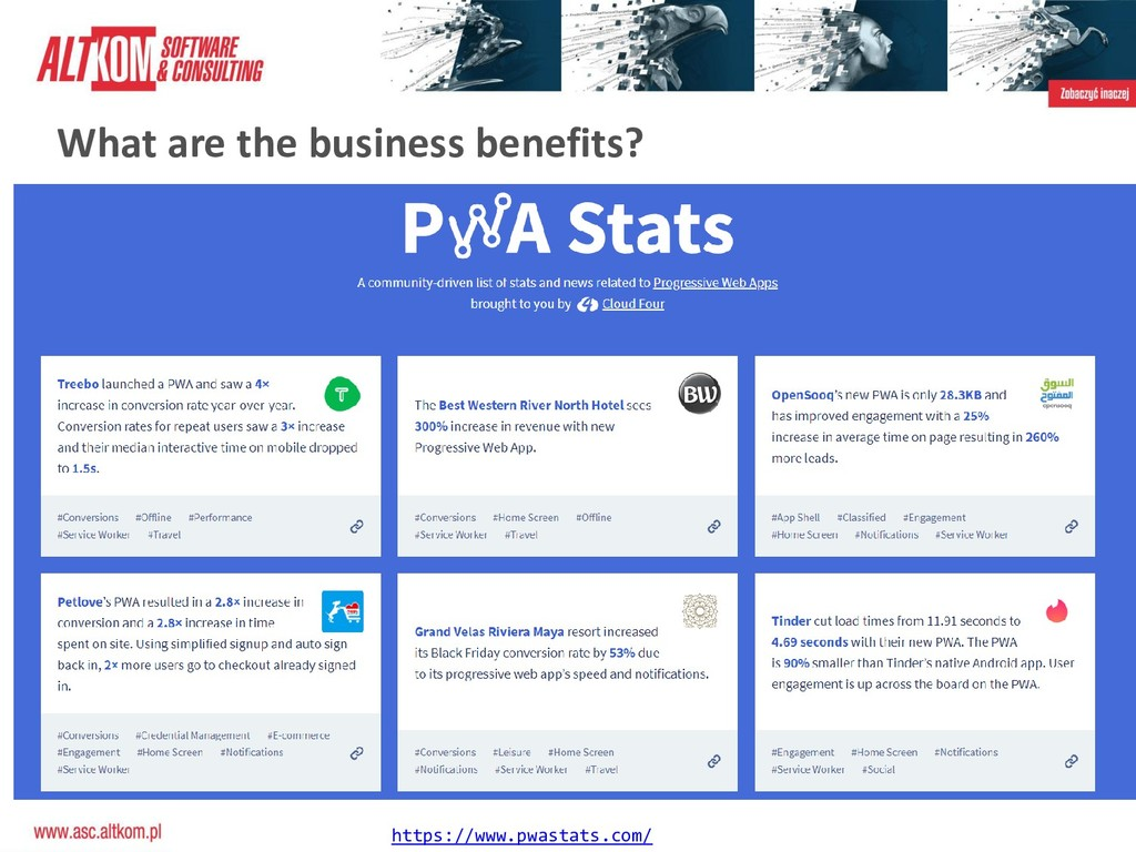 https://www.pwastats.com/ What are the business...