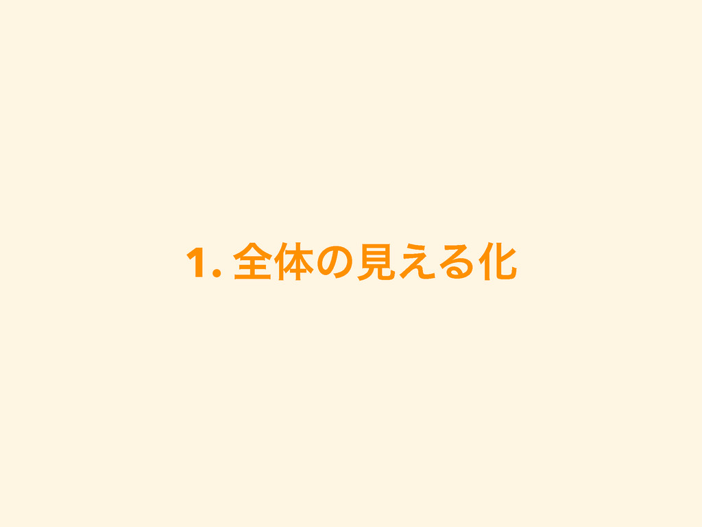 1. શମͷݟ͑ΔԽ
