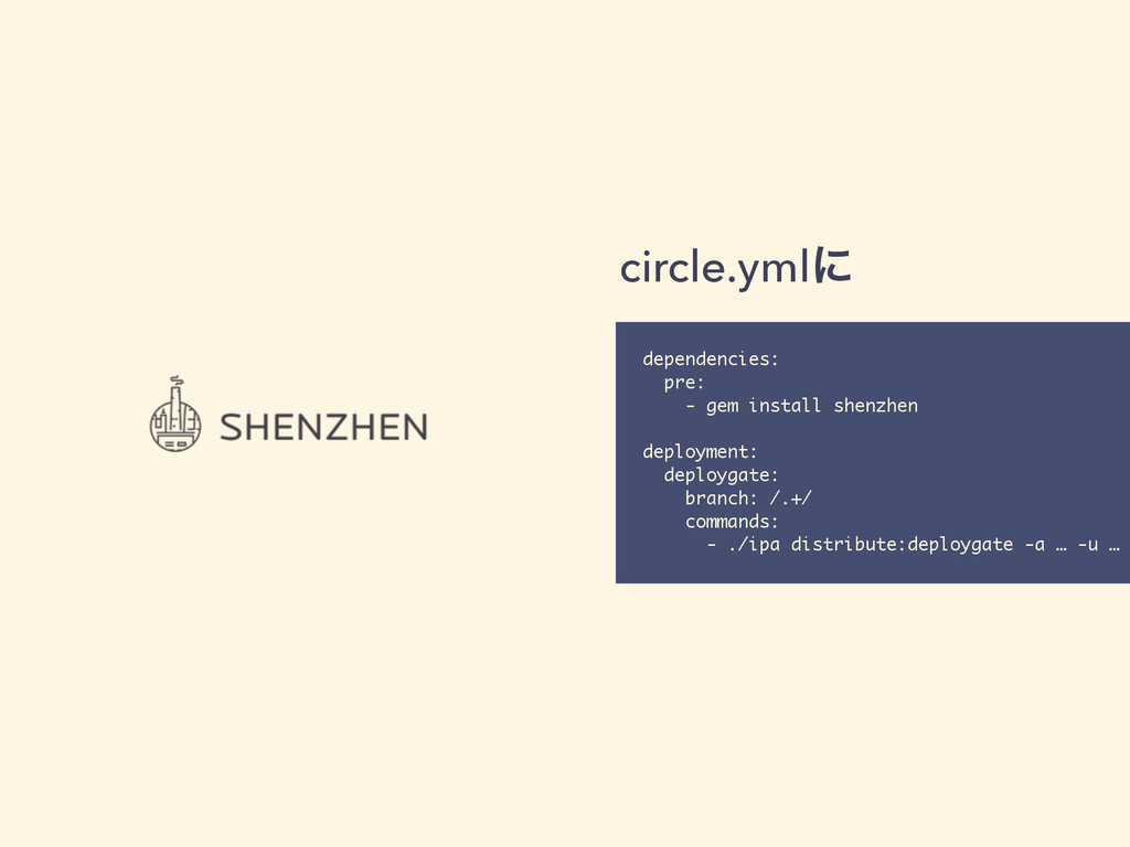 circle.ymlʹ dependencies: pre: - gem install sh...