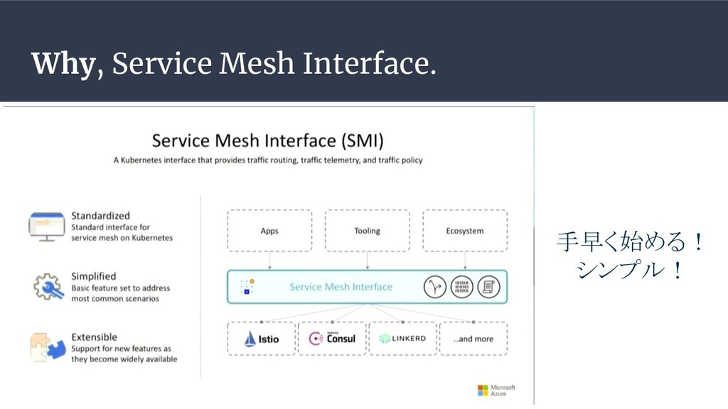 Why, Service Mesh Interface. 手早く始める! シンプル!