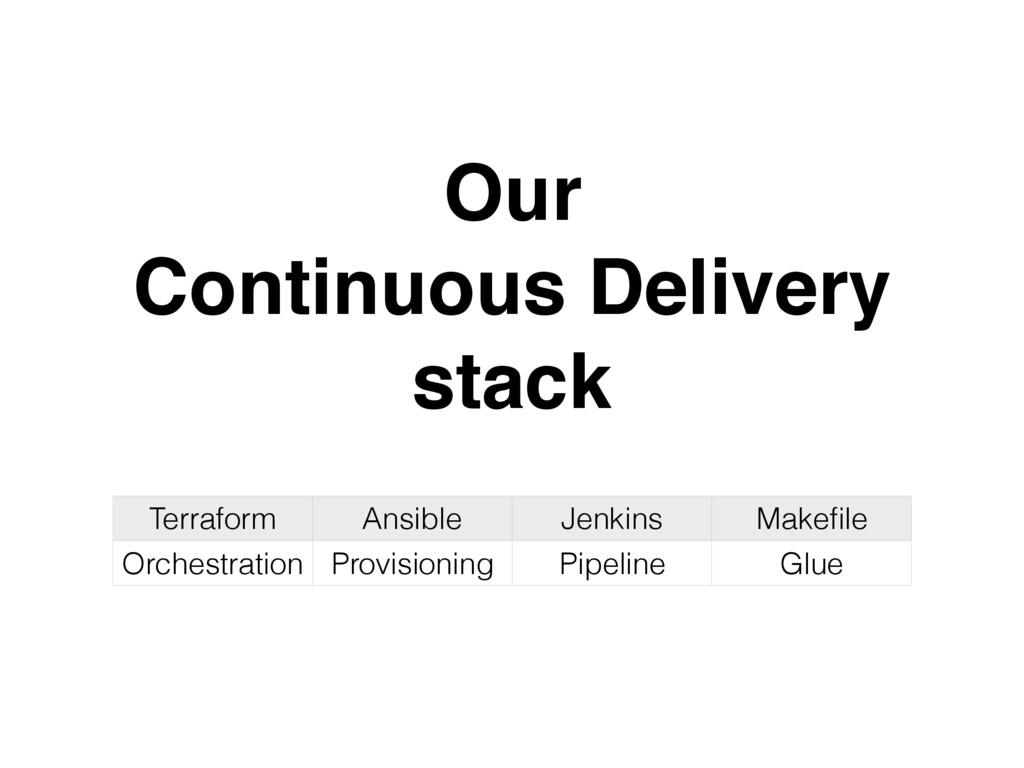 Our Continuous Delivery stack Terraform Ansible...