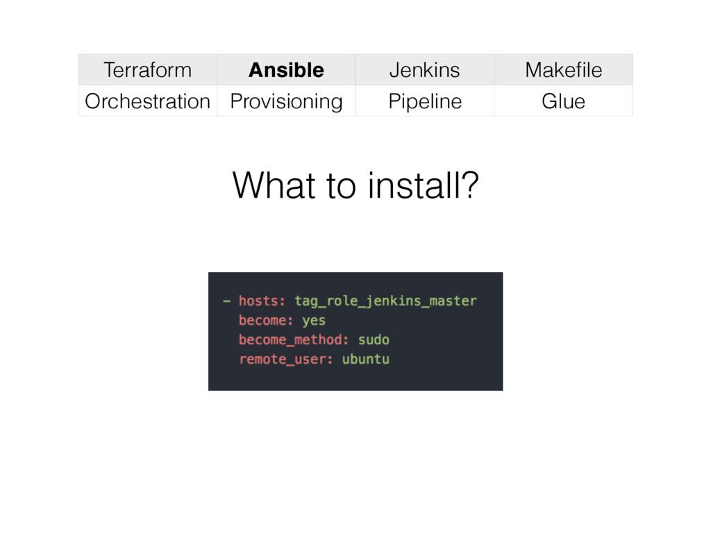 Terraform Ansible Jenkins Makefile Orchestration...