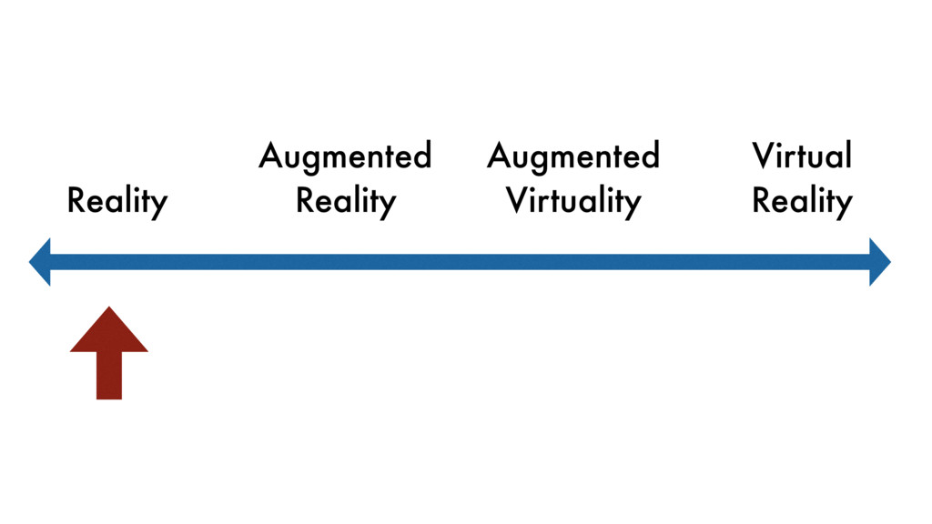 Reality Augmented Reality Augmented Virtuality ...
