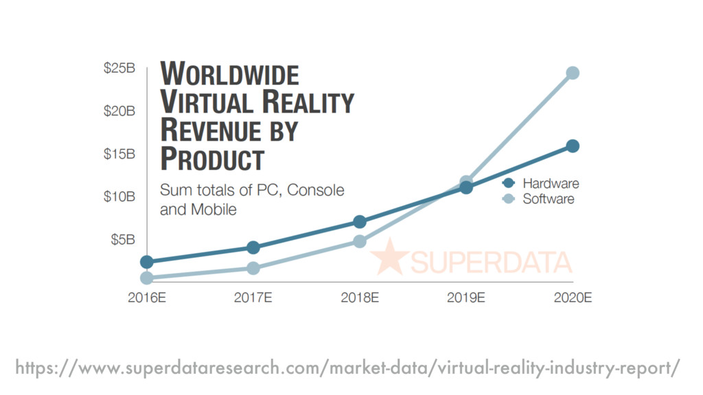 https://www.superdataresearch.com/market-data/v...