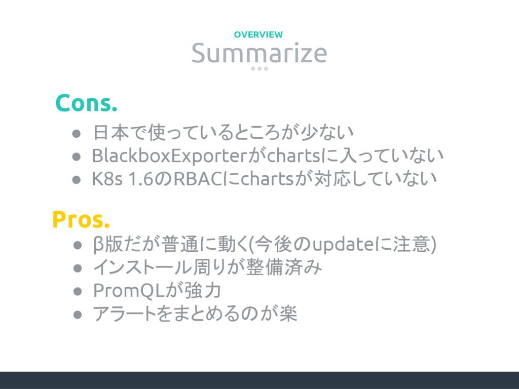 Summarize OVERVIEW ● 日本で使っているところが少ない ● Blackbox...