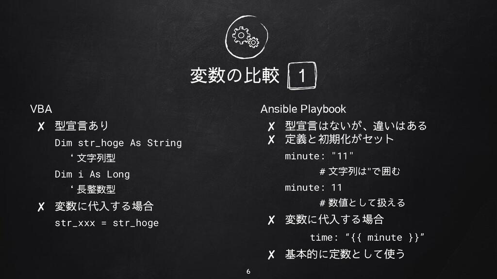 VBA ✘ 型宣言あり Dim str_hoge As String  ' 文字列型 Dim ...