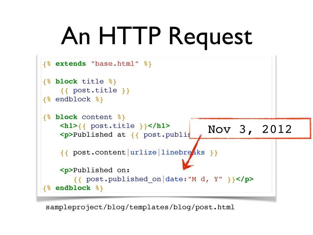 """An HTTP Request {% extends """"base.html"""" %}! ! {%..."""