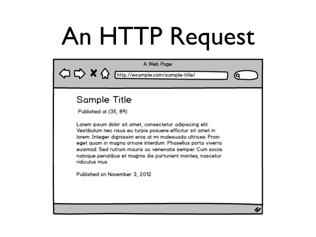 An HTTP Request
