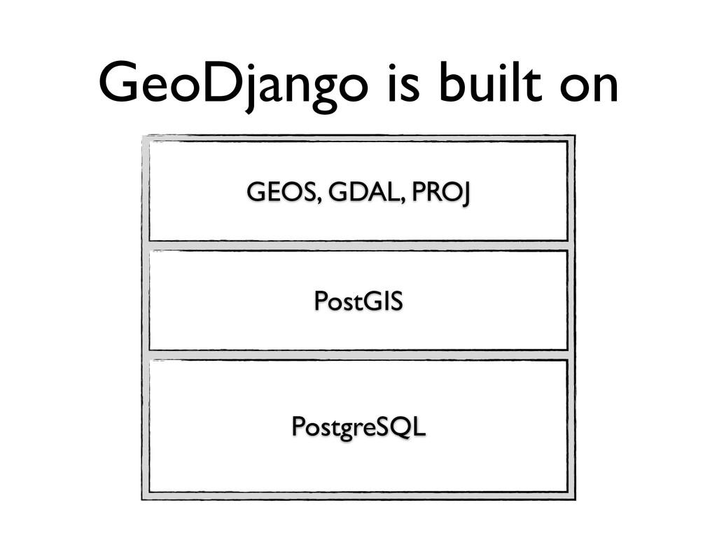 GeoDjango is built on PostgreSQL PostGIS GEOS, ...