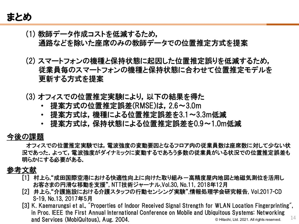 © Hitachi, Ltd. 2021. All rights reserved. まとめ ...