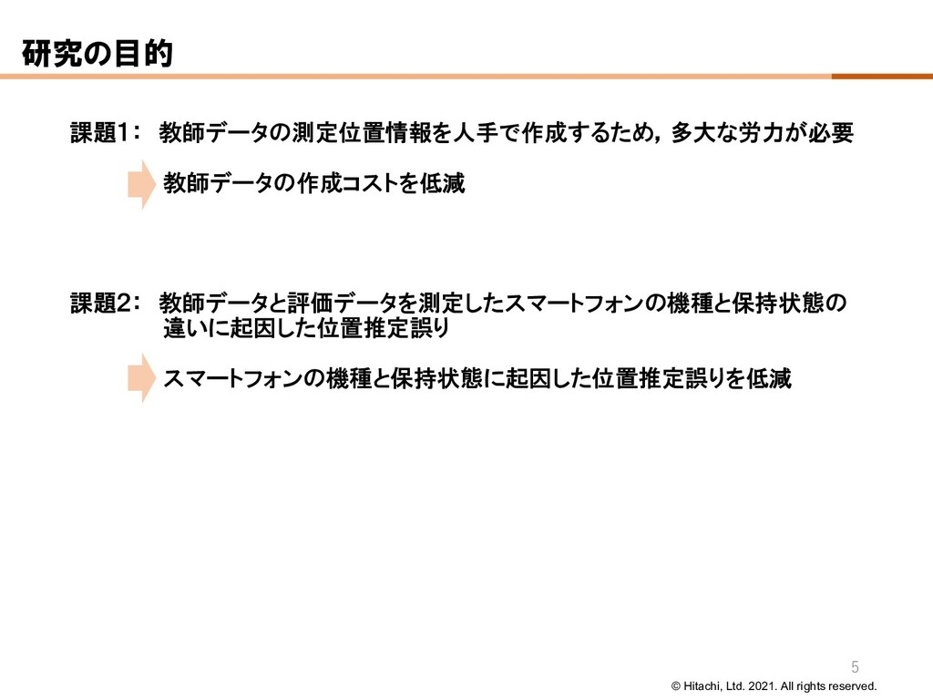 © Hitachi, Ltd. 2021. All rights reserved. 研究の目...