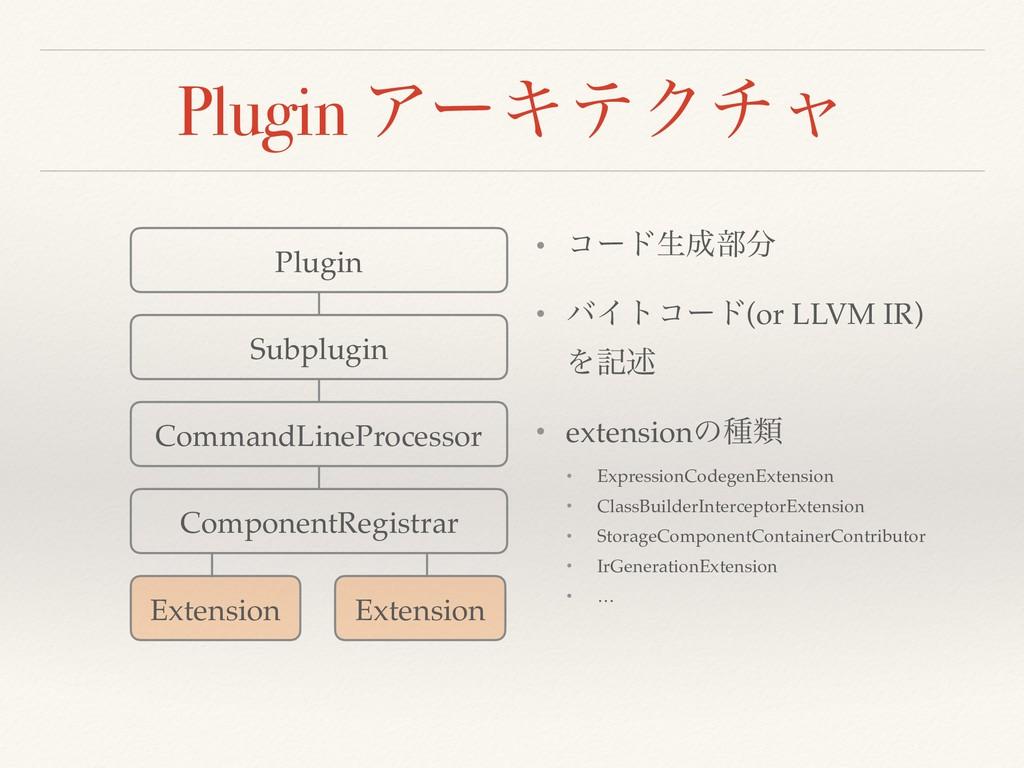 Plugin ΞʔΩςΫνϟ Plugin Subplugin CommandLineProc...