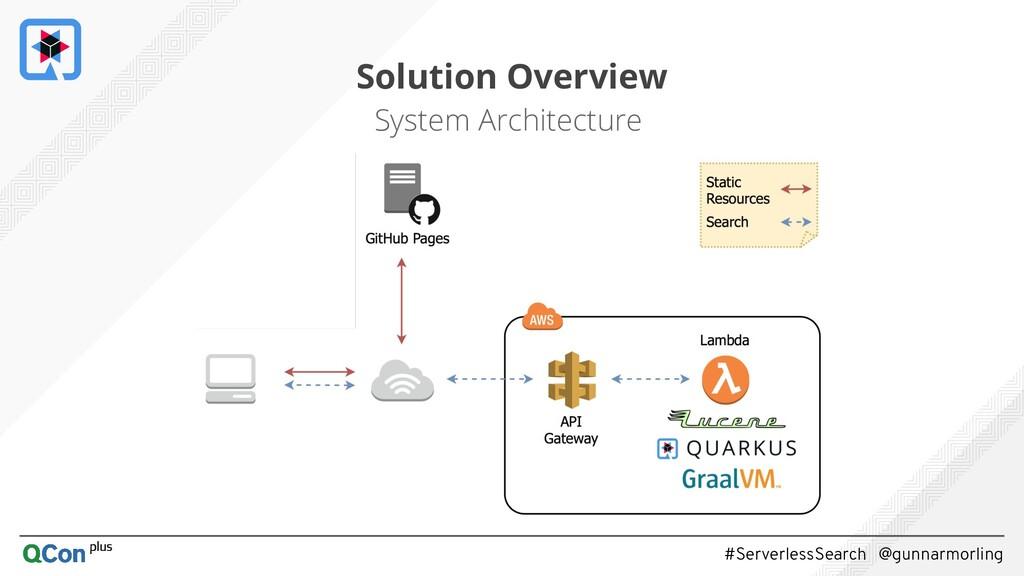 #ServerlessSearch @gunnarmorling Solution Overv...