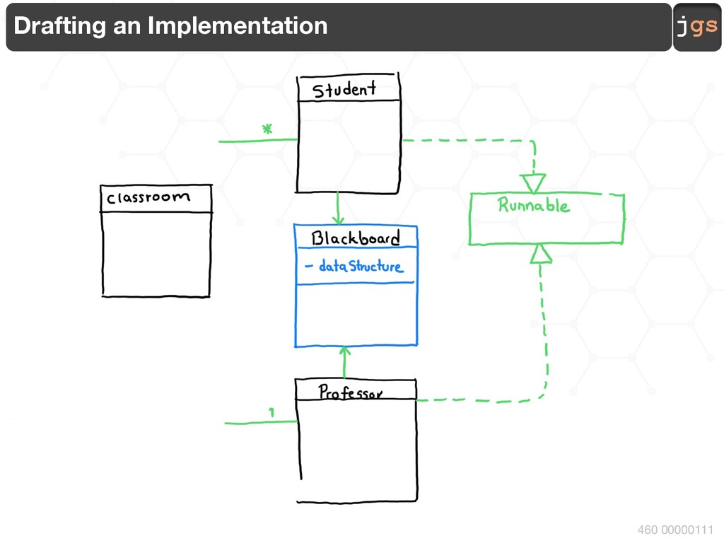 jgs 460 00000111 Drafting an Implementation