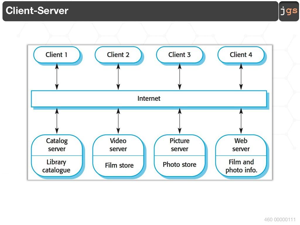 jgs 460 00000111 Client-Server