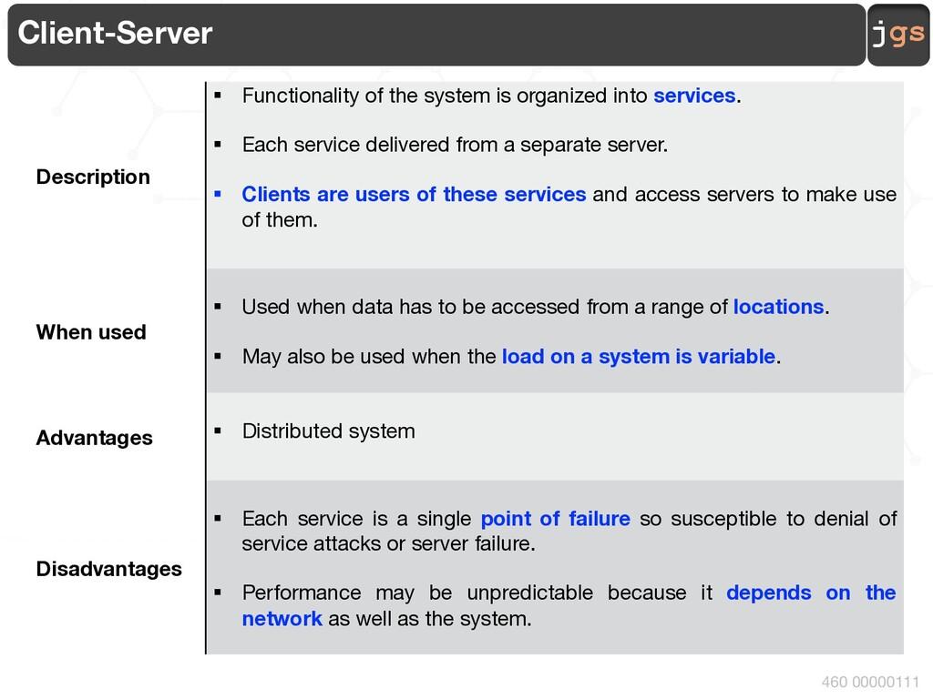 jgs 460 00000111 Client-Server Description § Fu...