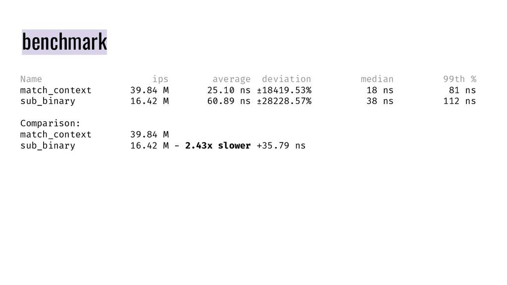 benchmark Name ips average deviation median 99t...