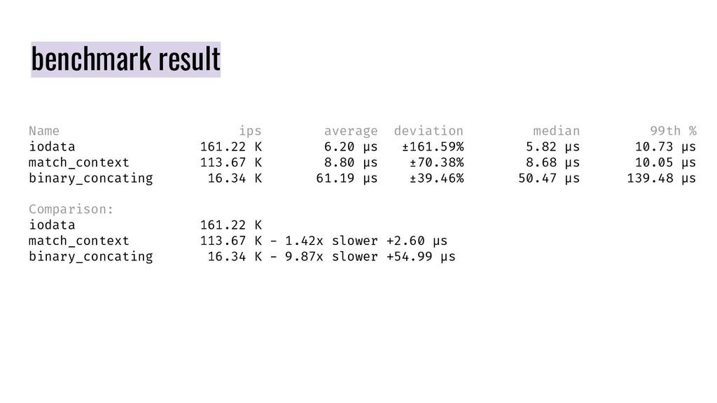 benchmark result Name ips average deviation med...