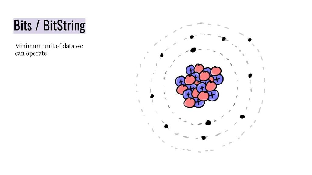 Bits / BitString Minimum unit of data we can op...