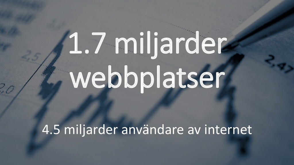 1.7 miljarder webbplatser 4.5 miljarder använda...