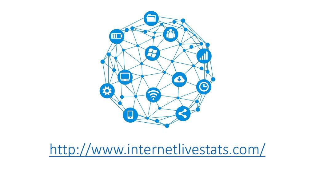 http://www.internetlivestats.com/