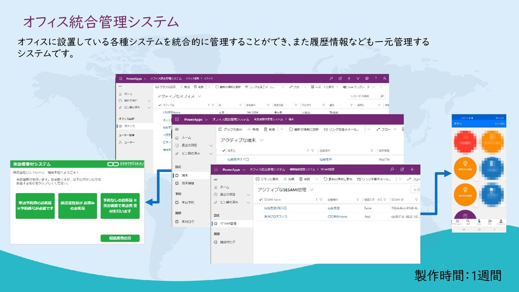 オフィス統合管理システム オフィスに設置している各種システムを統合的に管理することができ、また...