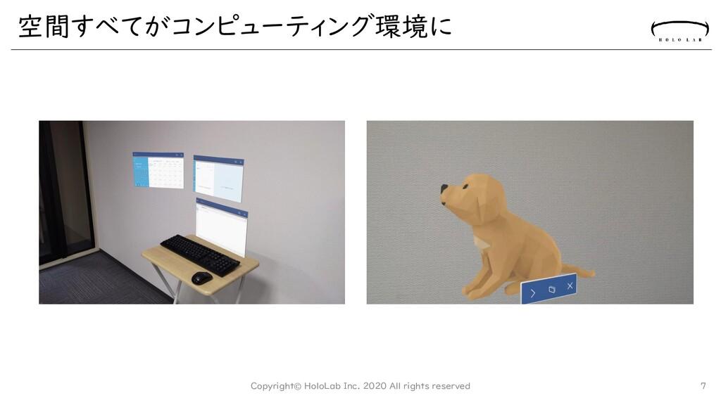 空間すべてがコンピューティング環境に Copyright© HoloLab Inc. 2020...