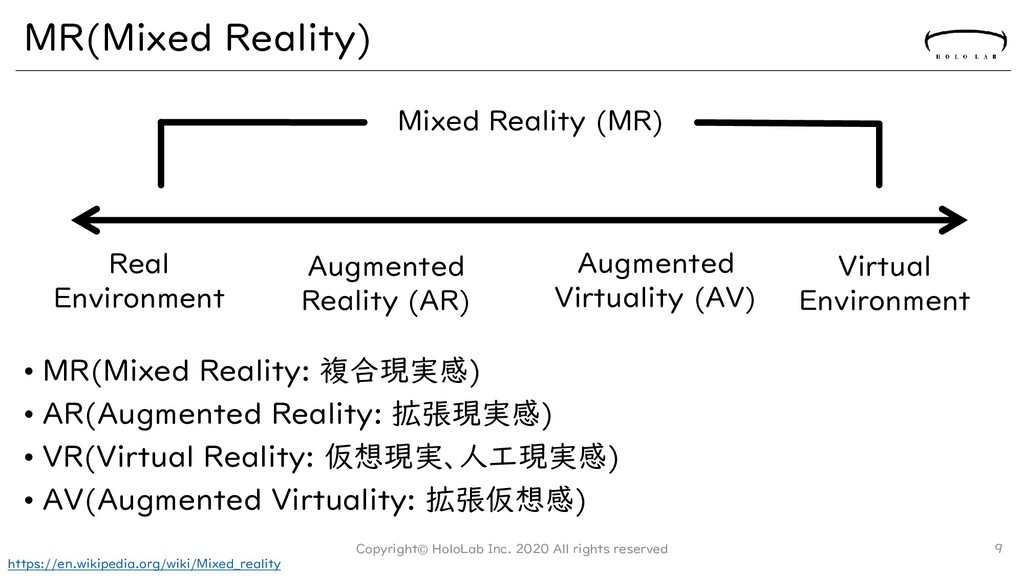 Mixed Reality (MR) MR(Mixed Reality) • MR(Mixed...