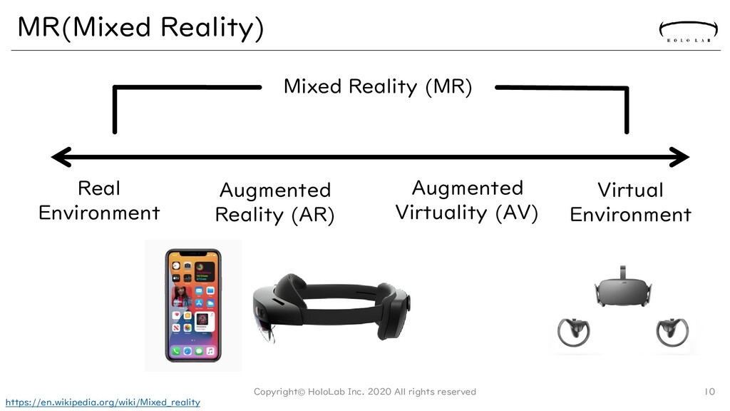 Mixed Reality (MR) MR(Mixed Reality) Copyright©...