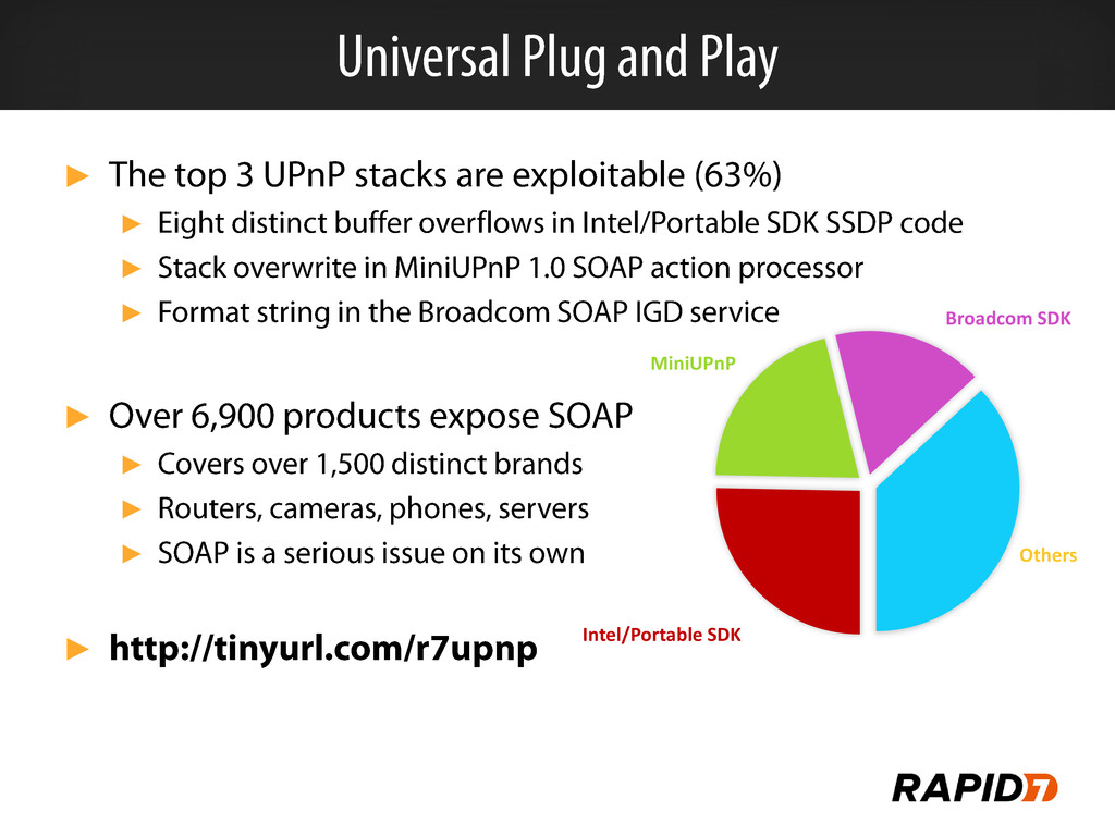 ► ► ► ► ► ► ► ► ► Intel/Portable SDK MiniUPnP B...