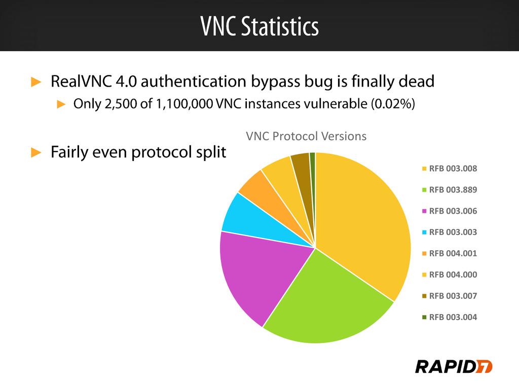 ► ► ► VNC Protocol Versions RFB 003.008 RFB 003...