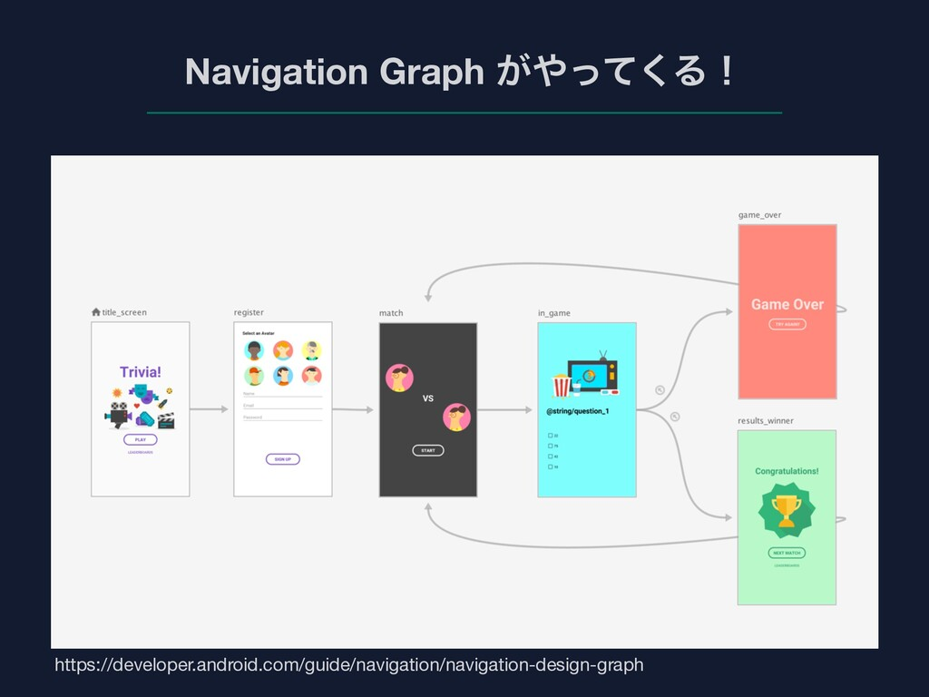 Navigation Graph ͕ͬͯ͘Δʂ https://developer.andr...