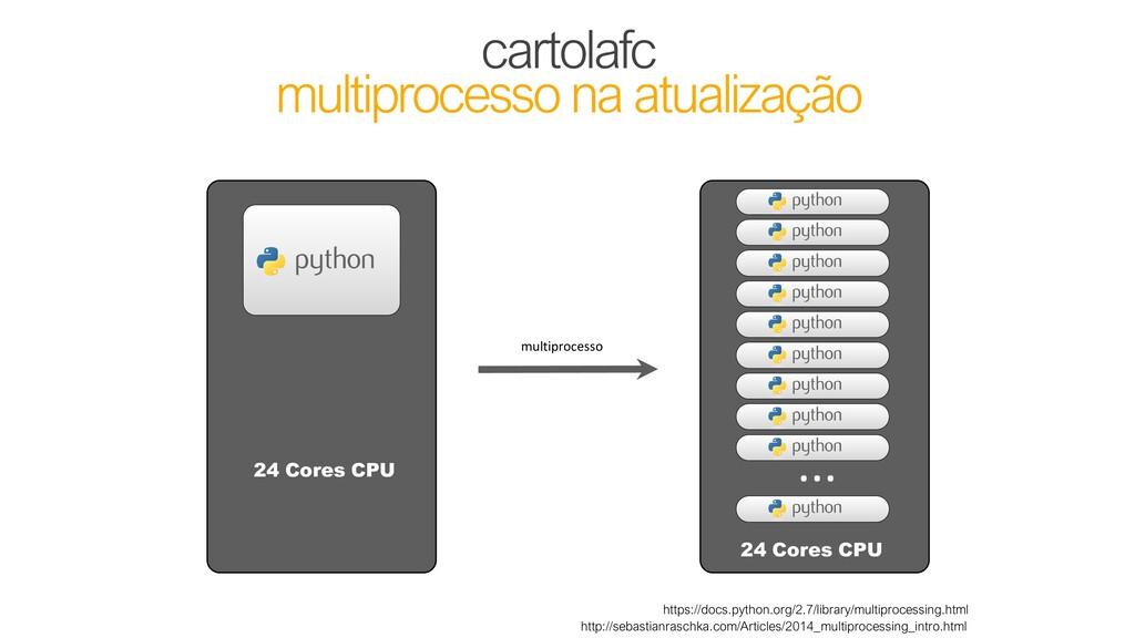 24 Cores CPU 24 Cores CPU ... multiprocesso htt...