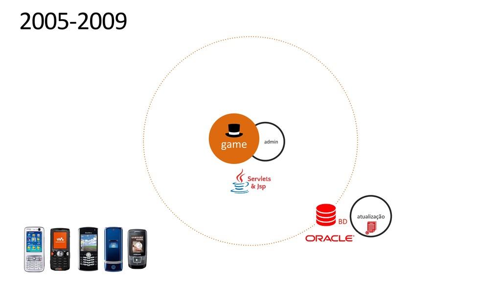 admin game 2005-2009 BD atualização