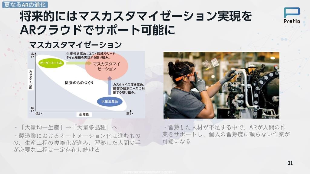 ・「大量均一生産」→「大量多品種」へ ・製造業におけるオートメーション化は進むもの の、生産工...