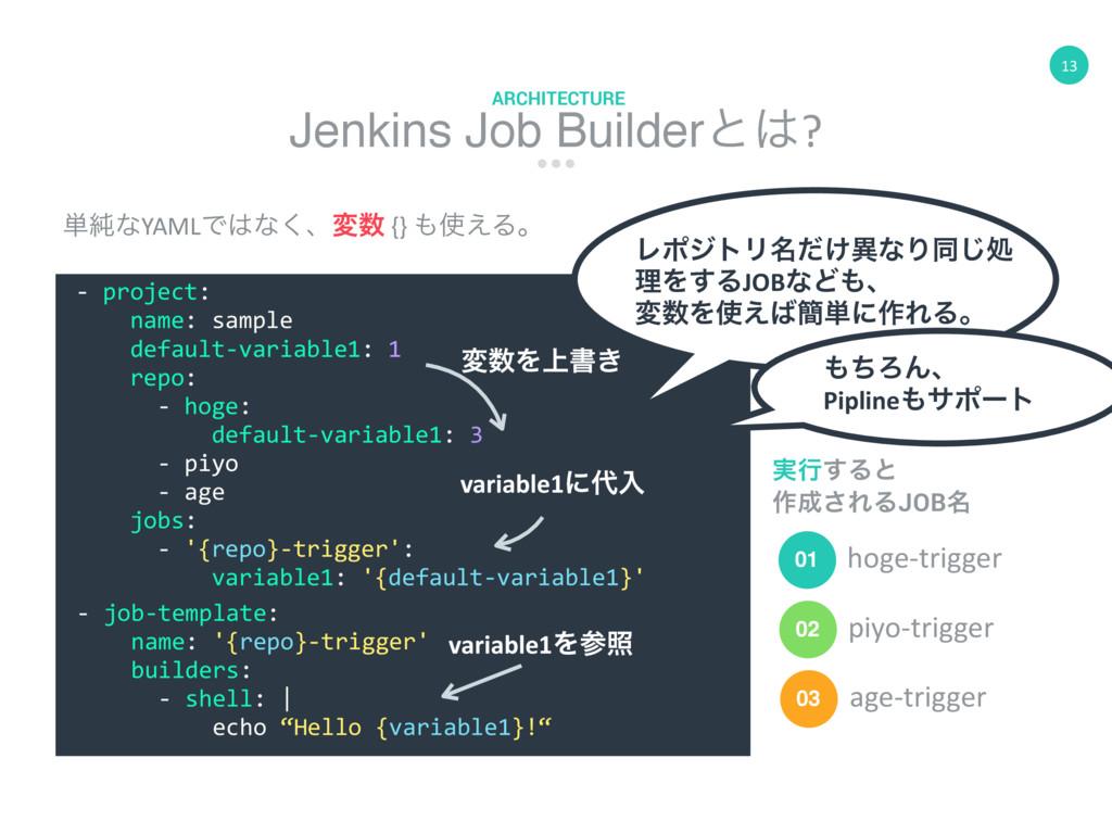 13 Jenkins Job Builderͱ? ARCHITECTURE - job-te...