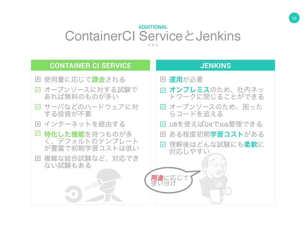 16 ContainerCI ServiceͱJenkins ADDITIONAL JENKI...