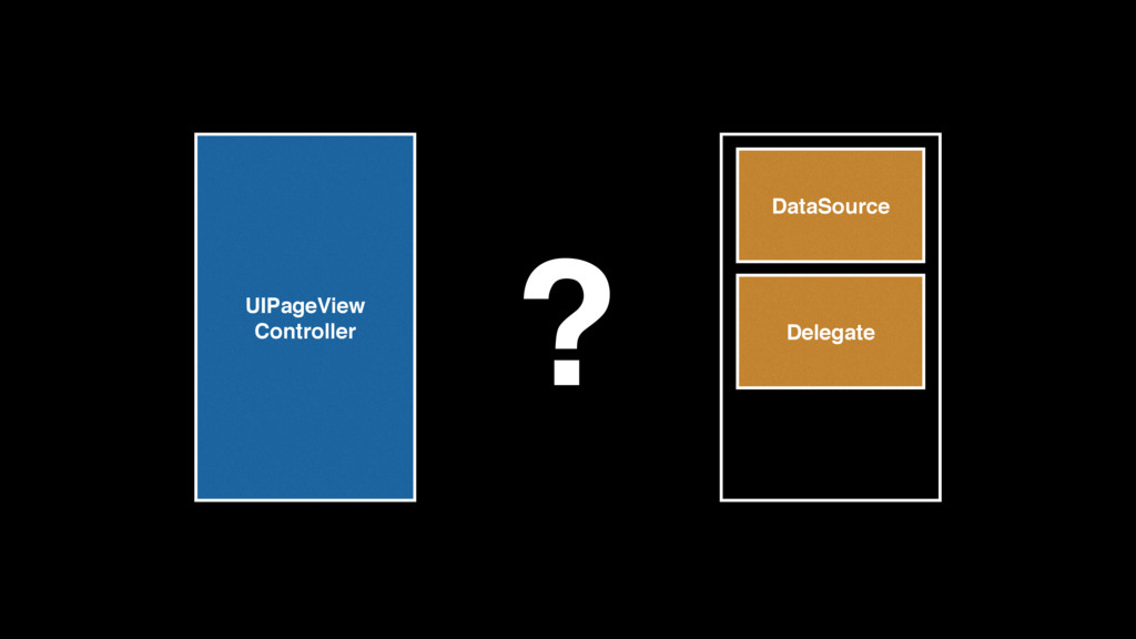 UIPageView Controller DataSource Delegate ?