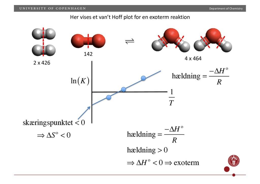 Department of Chemistry Her vises et van't Hoff...