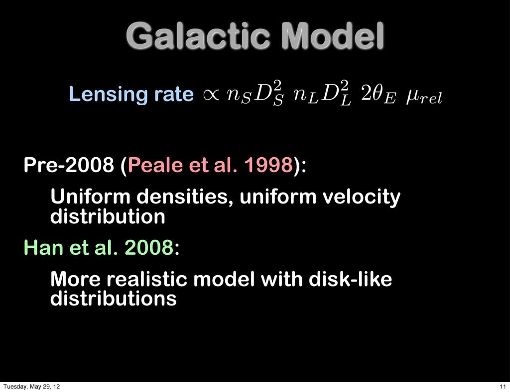 Galactic Model Lensing rate / nSD2 S nLD2 L 2✓E...