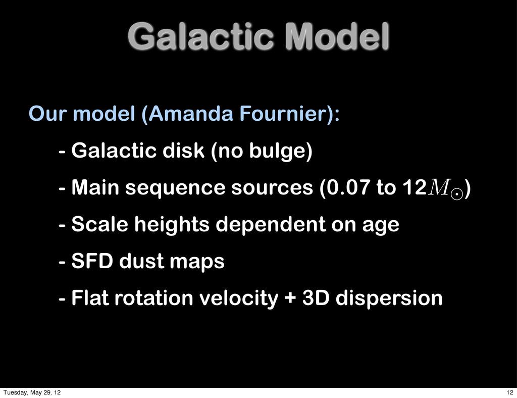 Galactic Model Our model (Amanda Fournier): - G...