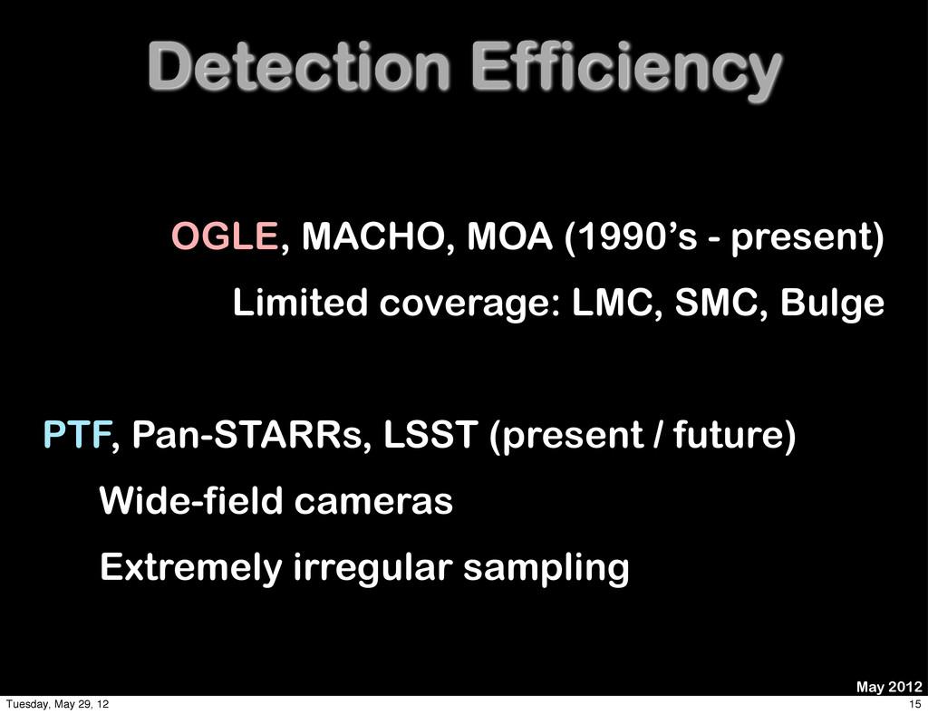 Detection Efficiency OGLE, MACHO, MOA (1990's -...