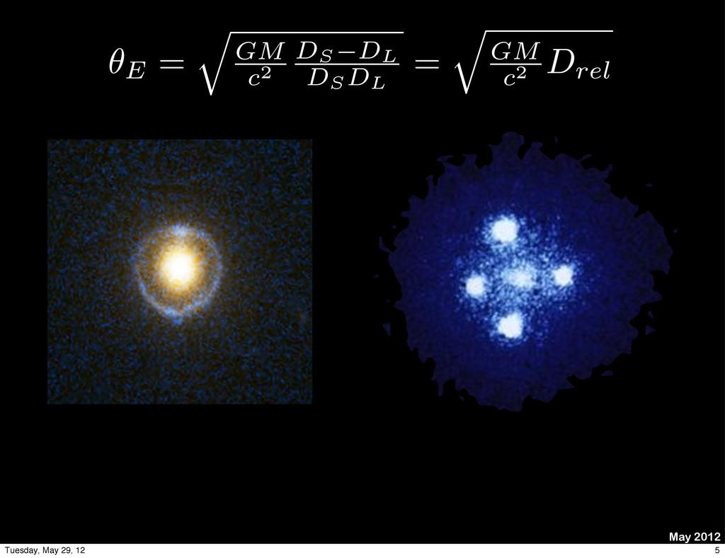 May 2012 ✓E = q GM c2 DS DL DS DL = q GM c2 Dre...