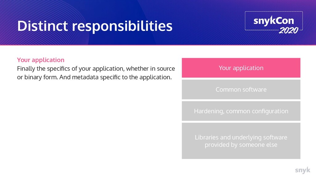 Distinct responsibilities Your application Fina...